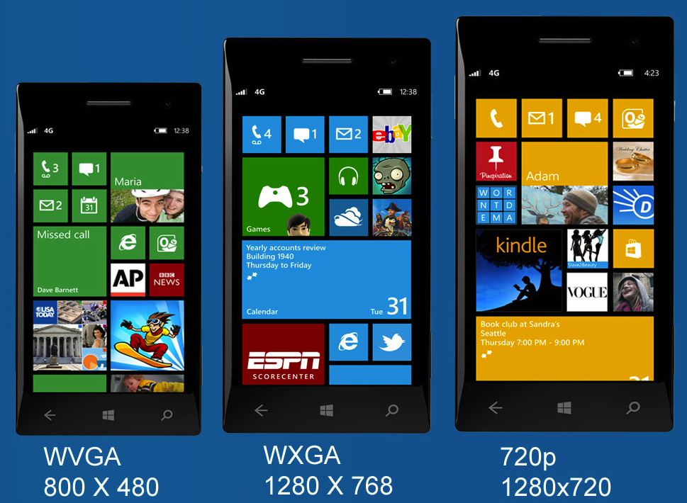 Обзор Windows Phone 8